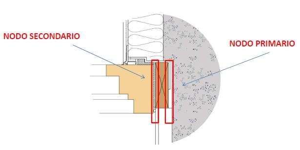 Il nodo primario e quello secondario sono di fondamentale importanza nel progetto di posa in opera del serramento