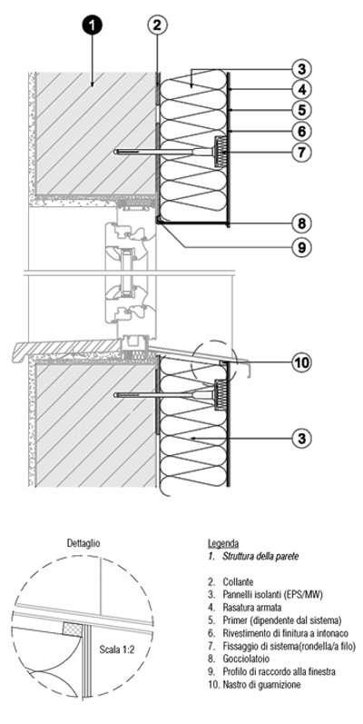 Sistema finestra e cappotto quali accorgimenti - Imbotti in alluminio per finestre ...