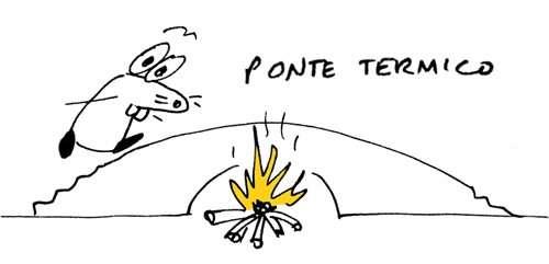 San PonteTermico