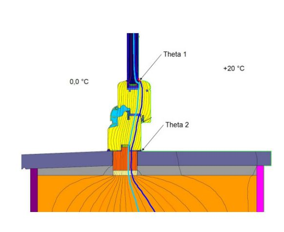 Temeratura theta serramento
