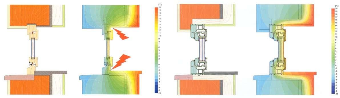 Il corretto posizionamento del serramento - Finestre isolamento termico ...