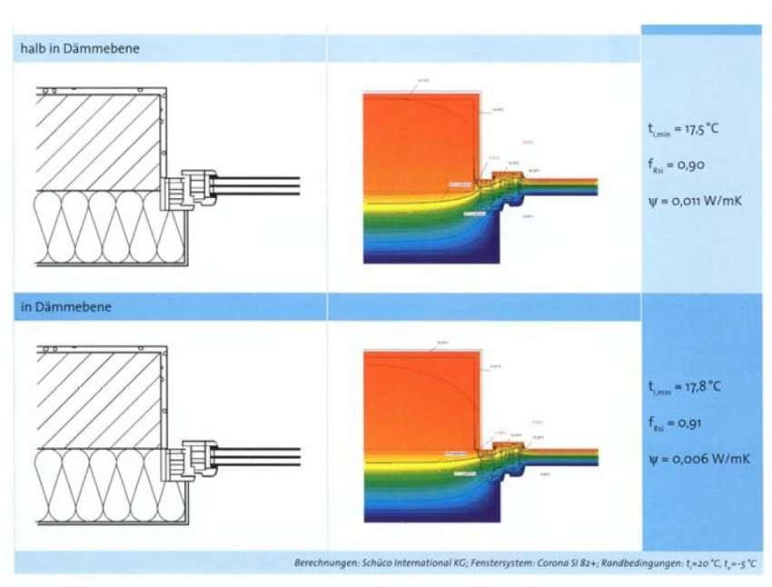 Il corretto posizionamento del serramento pq - Aprire finestra muro esterno ...