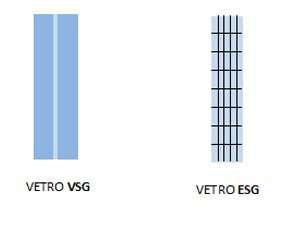 Vetro VSG-ESG