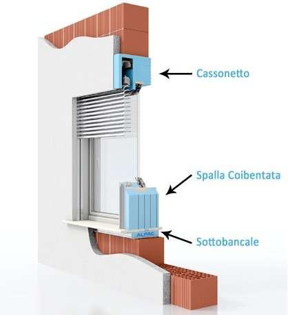 I sistemi monoblocco per finestra - Montaggio finestre pvc senza controtelaio ...