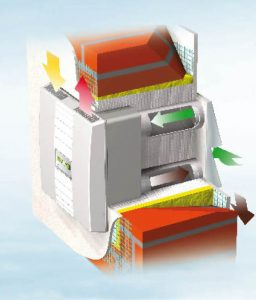 Ventilazione Meccanica Controllata Finestre Muffa
